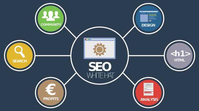 企业网站SEO优化全攻略:持续提升站点在搜索引擎排名表现